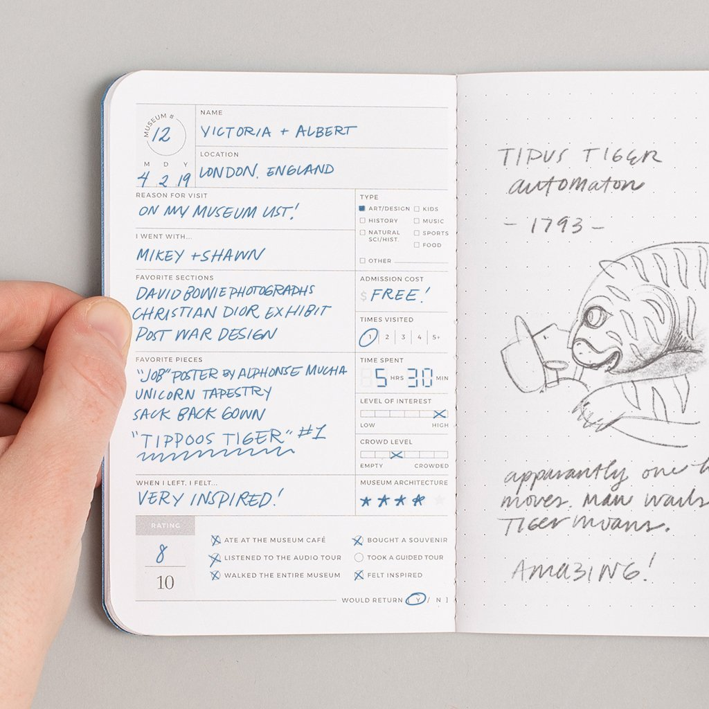 Museum Passport Journal