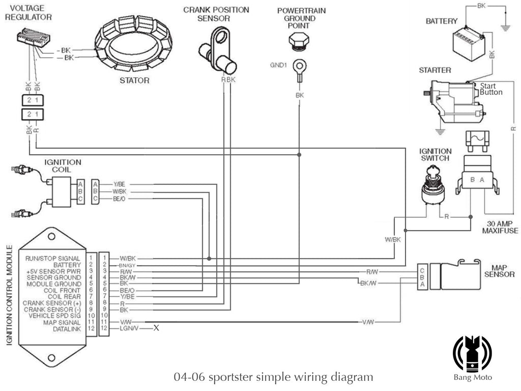 2006 sportster wiring diagram enthusiast wiring diagrams \u2022 1994 sportster ignition wiring diagram 04 06 sportster simplified wiring diagram bang moto rh bangmoto com 2006 sportster 1200 wiring diagram 2006 harley sportster wiring diagram