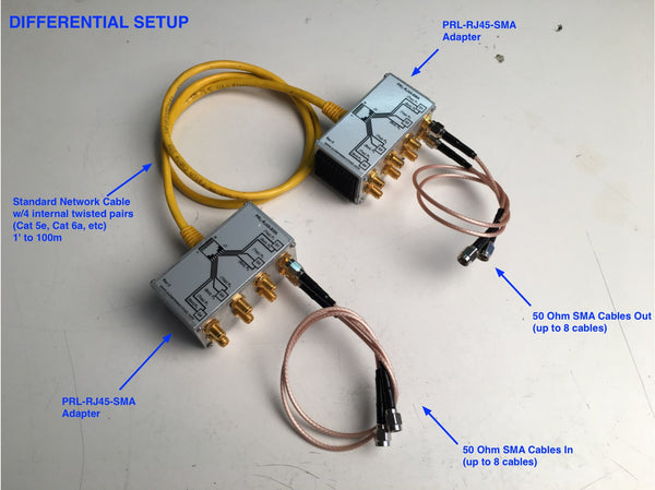 Adapter module, RJ-45 to 8 SMA Female