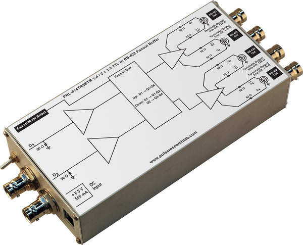 PRL-414TRSBTR-OEM, 1:4 and 2 x 1:2 TTL/BNC to RS-422/Triax Translator & Fanout Buffer, No Power Supply
