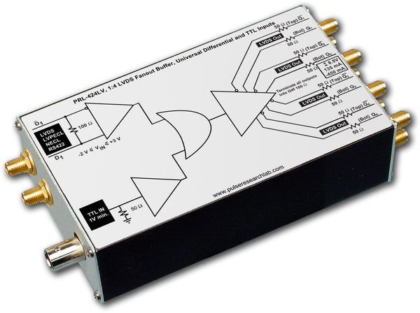 PRL-424LV-OEM, 1:4 LVDS Fanout Buffer, Universal Differential and TTL Inputs, No Power Supply