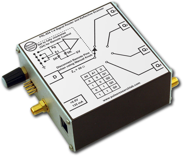 1 x 4 RF Switch/Scanner, Manual/Remote Control, BNC I/Os