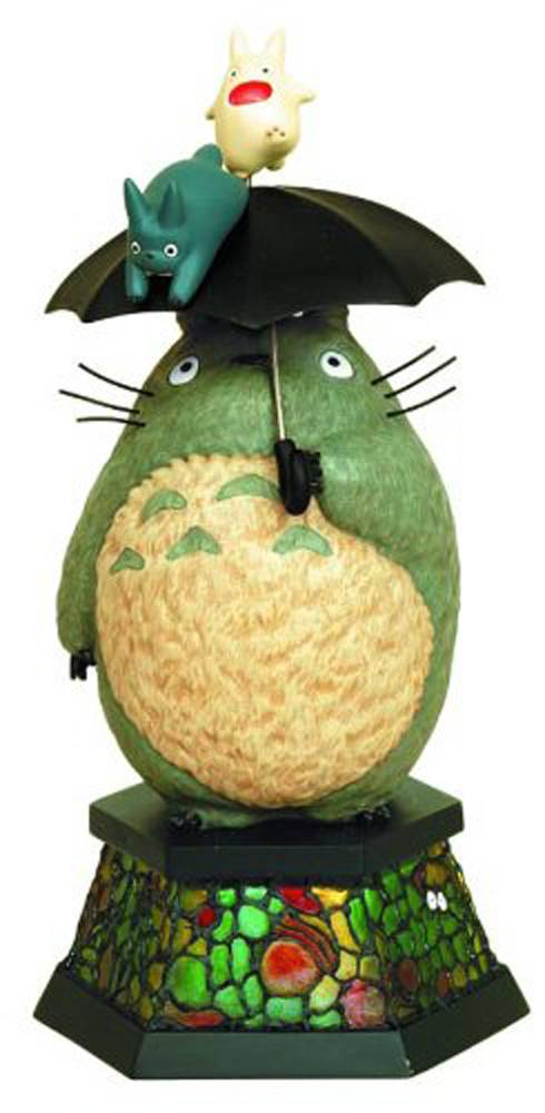 Miyazki Ghibli My NeighbourTotoro Music Box Figure