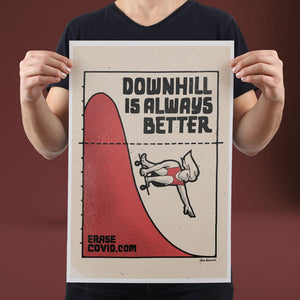 Downhill - Set of 10 Posters
