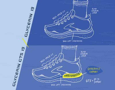 COMING IN FEBRUARY: Brooks Glycerin 19 & Glycerin 19 GTS
