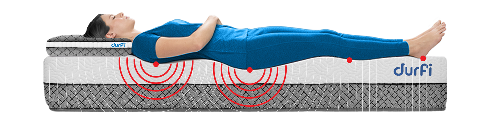 Hybrid Pocket Spring Mattress