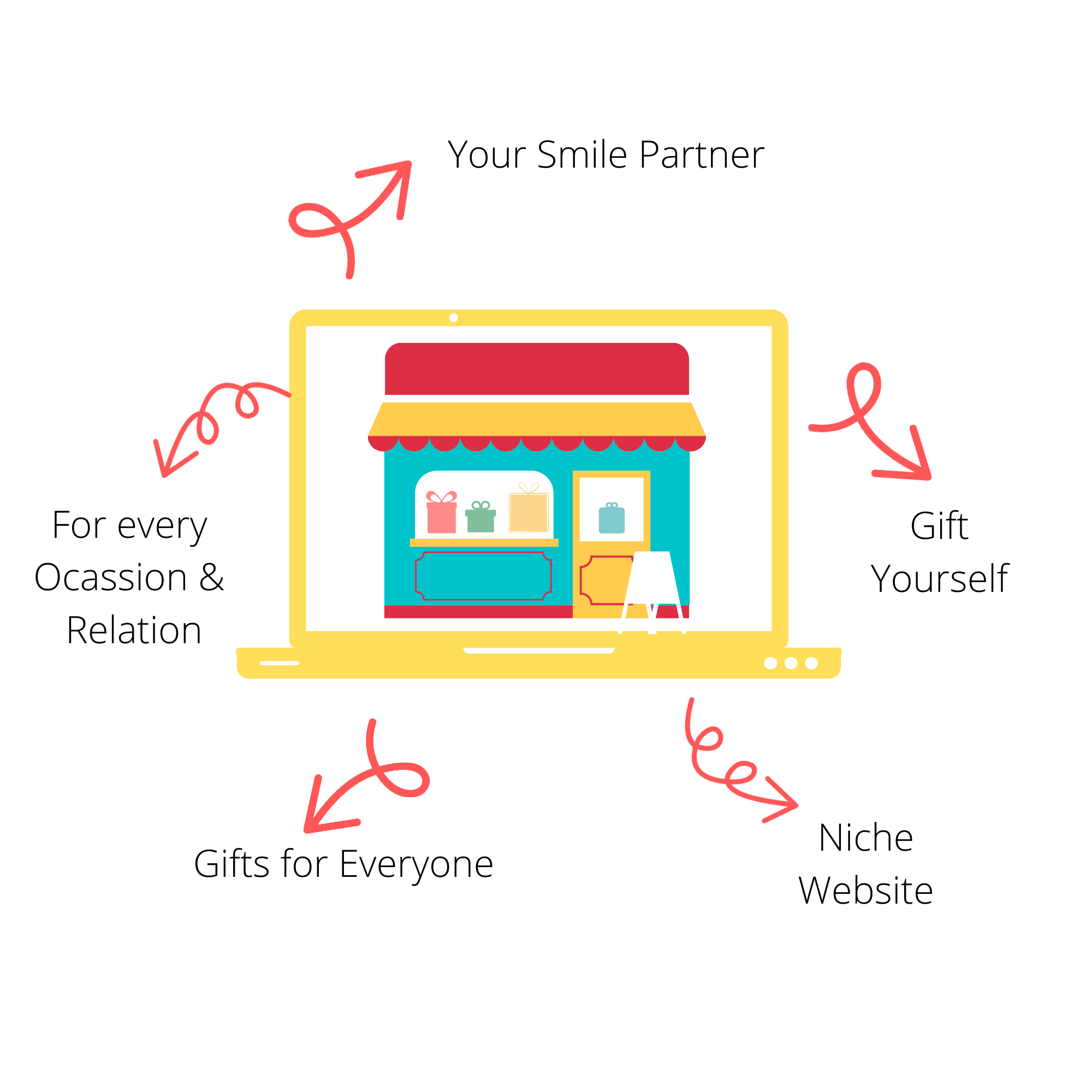 About Us Features - GiftWaley.com - Online Gift Store in India