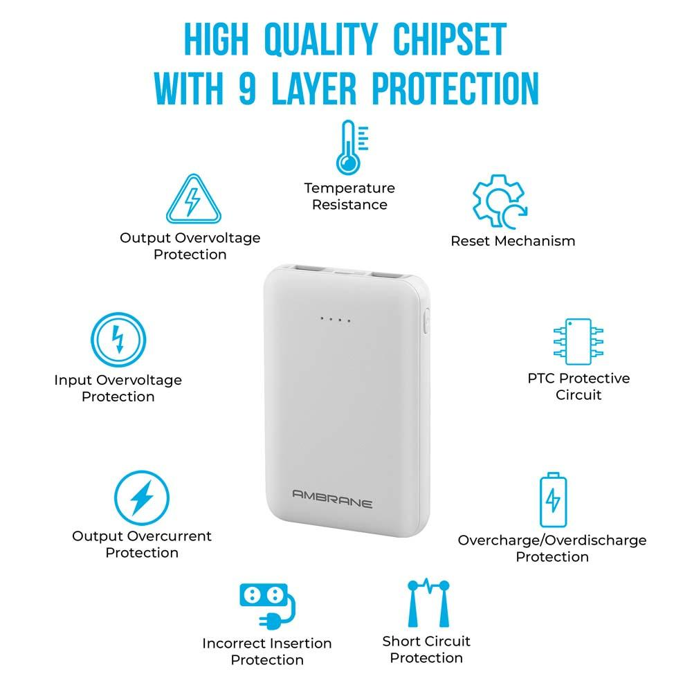 Ambrane Power Bank 5000mAh Ultra Compact Size features