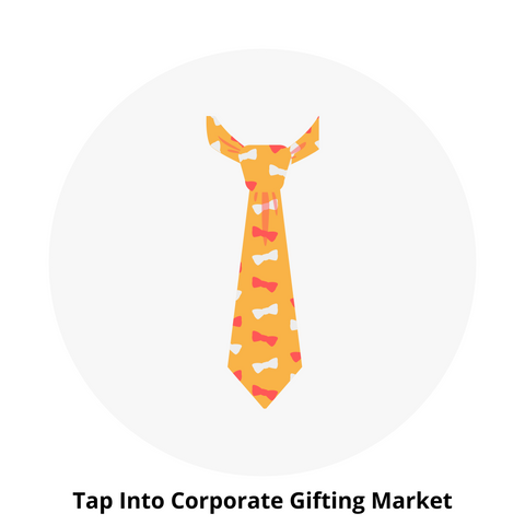 Corporate Market Branding - Brand Collaborations - GiftWaley.com