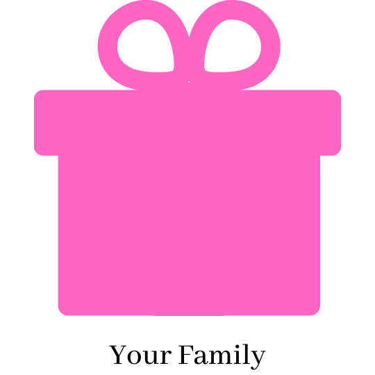 Gift Your Family With GiftWaley.com - Online Gifts In India