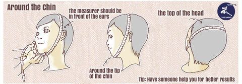How to measure around your head to find your men size.