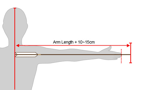 How to calculate the length of your arrow.