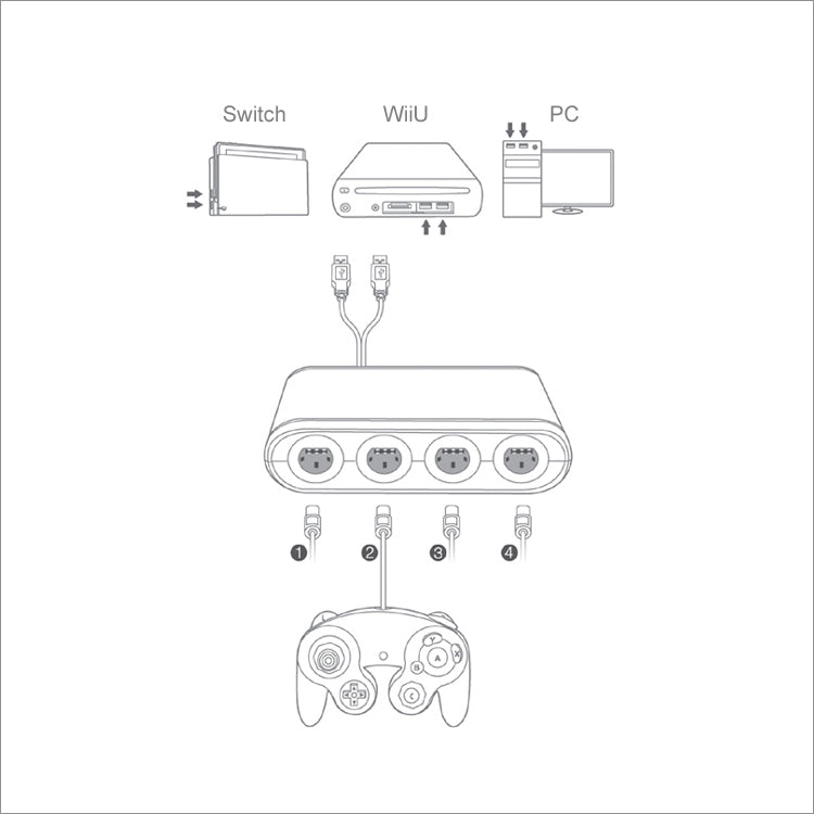 DOBE NSW 3 IN 1 GC CONTROLLER ADAPTER FOR N-SWITCH/WIIU/PC (TNS-1894)