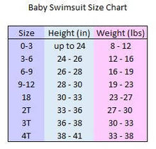 Load image into Gallery viewer, Baby/ Kid Bikini | Pink Palm