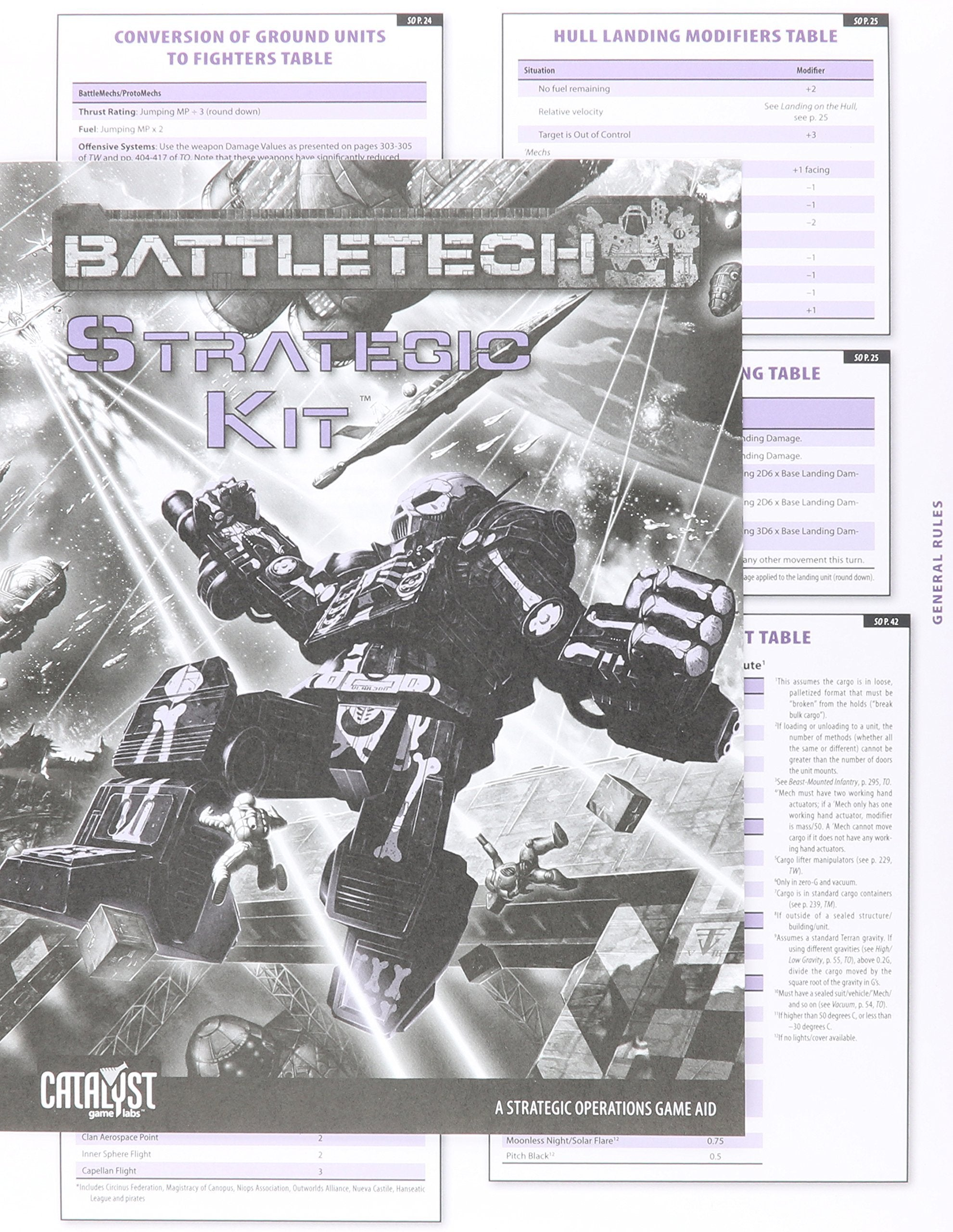 Battletech: Strategic Kit | All About Games