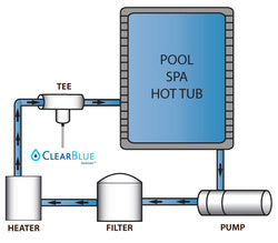 Clear Blue Ionizer for hot tubs and Pools | Pool Store Canada