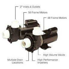 "Aqua-Flo XP3 Flo-Master 56 Fr, 5.0hp 230V Pump – 2.5"" inlet / outlet"