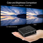 D13 DLP 1080P Smart Mini Projector,  Home Projector USB Video Media Player