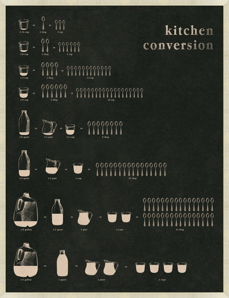 KITCHEN CHART