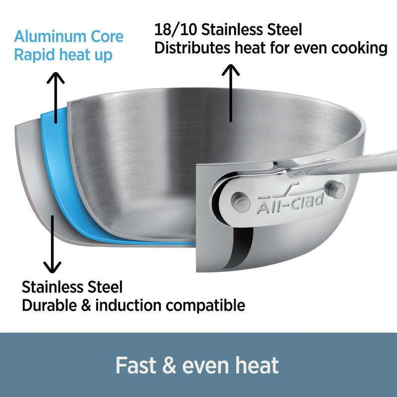 ALL-CLAD D3® Stainless 3-ply Bonded Cookware, Sauce Pan with lid, 4 quart