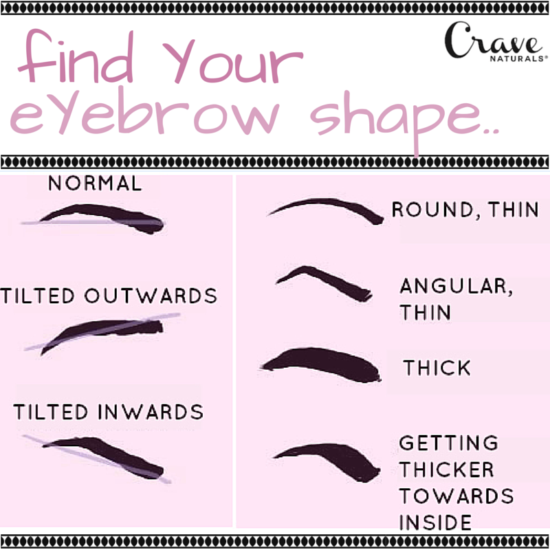 Find Your Eyebrow Shape   Crave Naturals