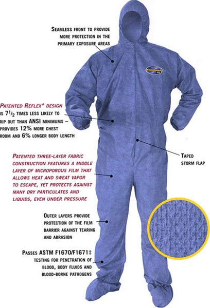 Kleenguard A60 Bloodborne Pathogen and Chemical Protective Coverall Suit Hooded and Booted - M, L, XL, 2XL (Extra Large)
