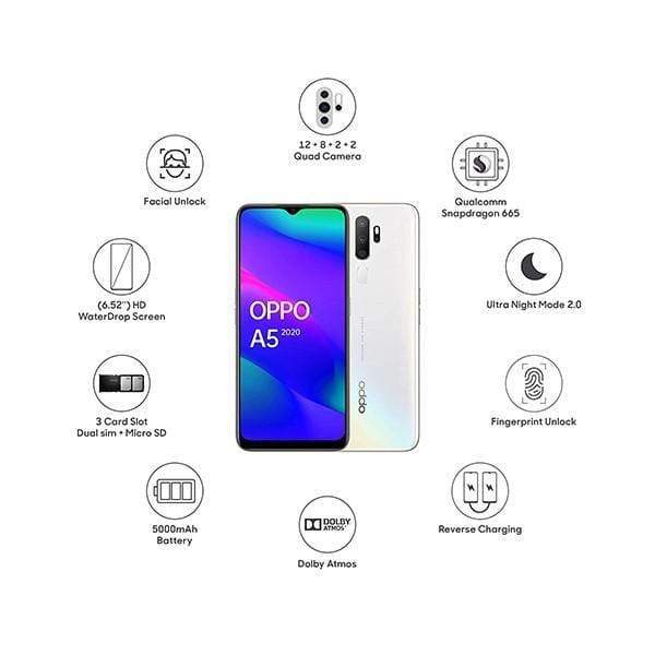 OPPO A5 2020, 6.5″ IPS Display, Octa core, 4GB Ram, 128GB Memory, Quad Rear Cam 12MP+8MP+2MP+2MP, 8MP Selphie Cam