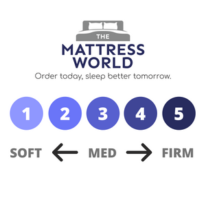 Mattress World 'Conner' Quilted Deluxe Single Mattress in a Box