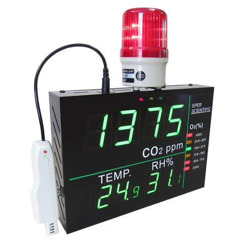 Indoor Air Quality Monitor with Oxygen and Alarms - Sper Scientific Direct