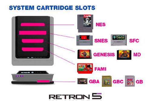 Hyperkin RetroN 5: HD Gaming Console(Black)