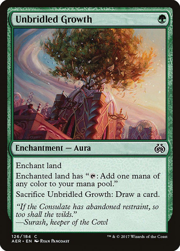 Unbridled Growth :: AER