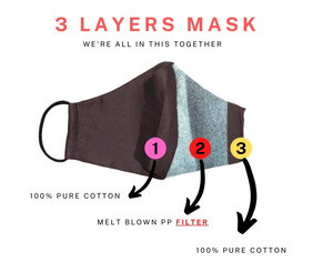 Machine Washable Cloth Mask with Filter