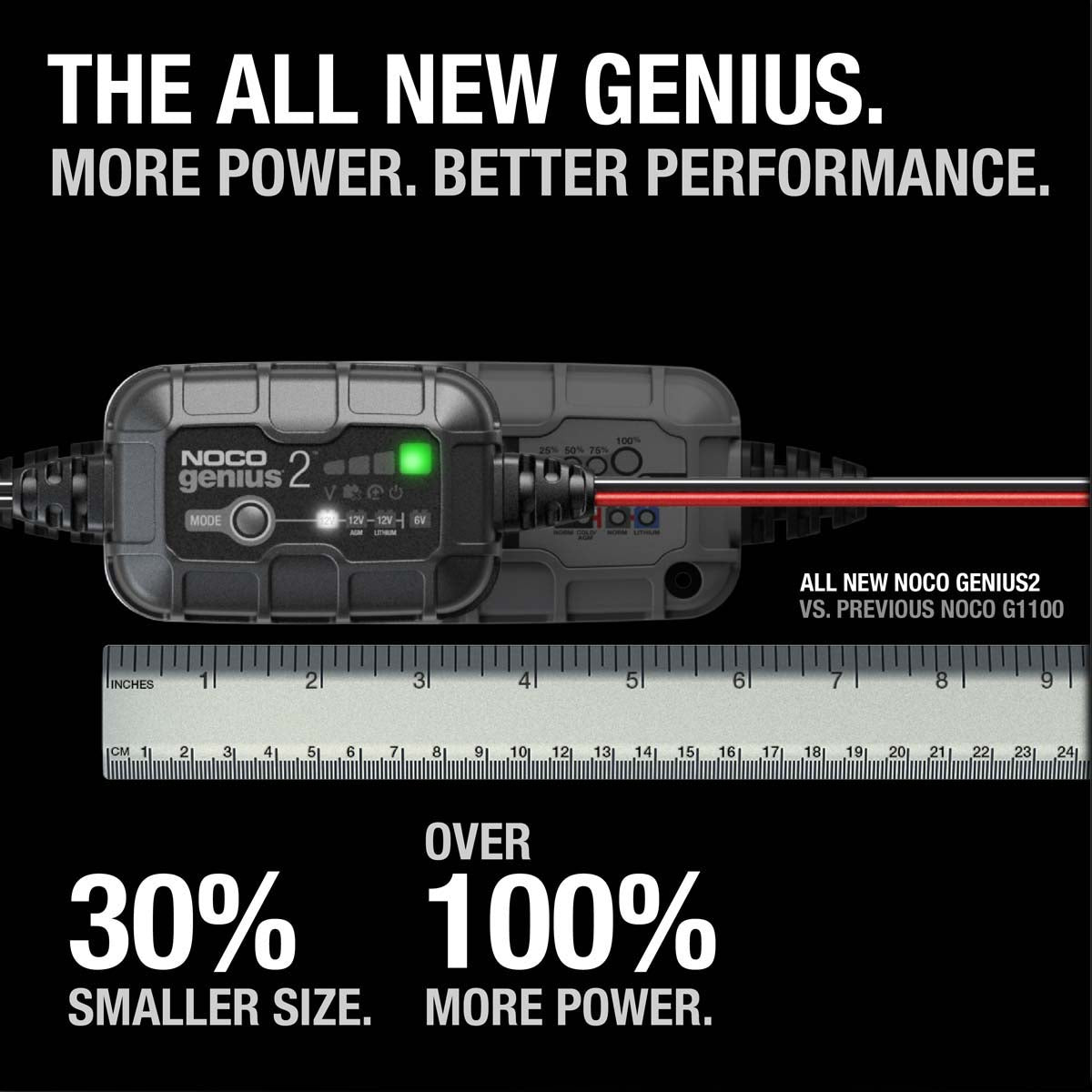 Noco GENIUS2 6V 12V 2A Battery Charger