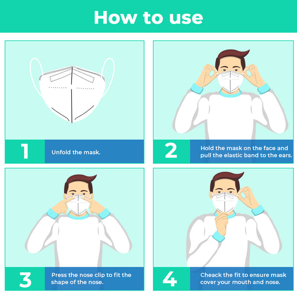 KN95 Mask 4-Layer Face Protective Sanitary Masks for Adult