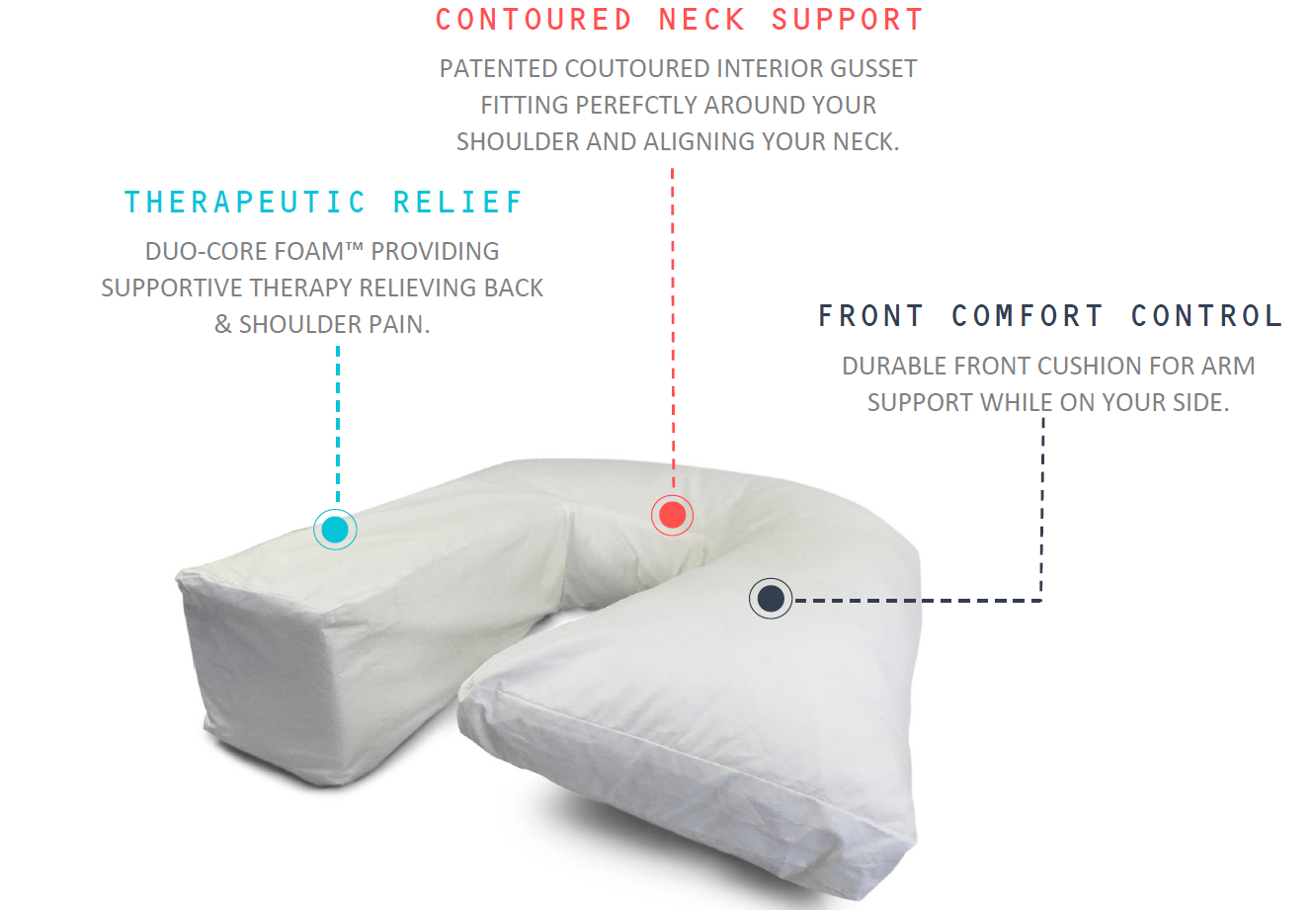 Copap Positional Sleep Therapy