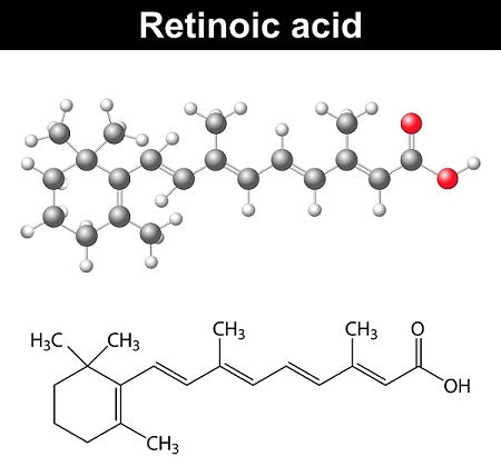 Retinoic Acid by hoodermatology.com