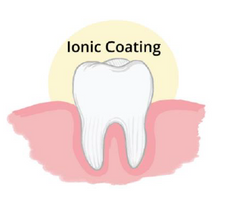 Ionic Tooth Coating
