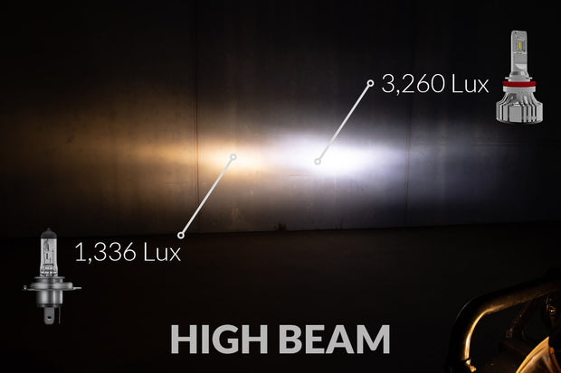 Comparison High Beam v2