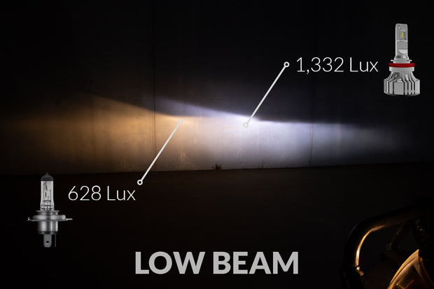 Comparison Low Beam v2