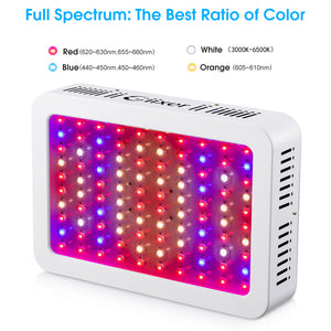 Giixer 1000W Dual Switch & Dual Chips Full Spectrum LED Grow Light
