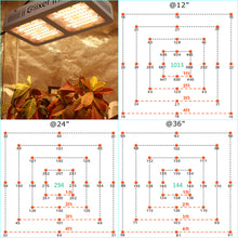 Load image into Gallery viewer, Giixer LED Grow Light 1000W Plus  High PAR Value Simulated Sunlight