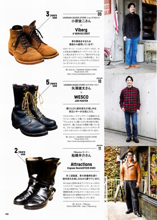 Lightning別冊 Vol.171 Aging of BOOTS (8)