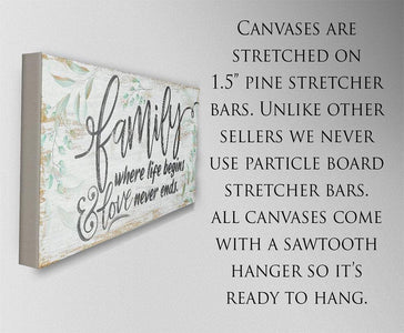 Family Where Life Begins - Canvas.