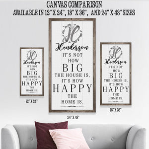 Personalized - It's Not How Big - Canvas Lone Star Art
