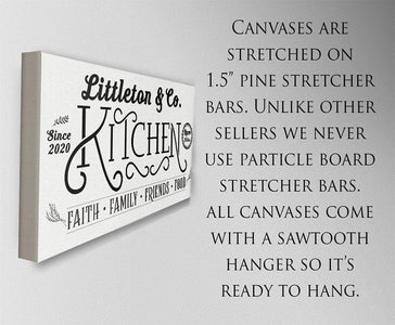 Personalized - Kitchen Faith Family - Canvas.