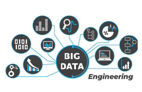 Big Data for Data Engineering