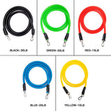Resistance bands color code