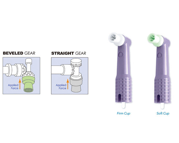 ProAngle® Disposable Prophy Angle