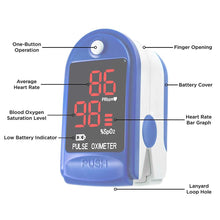 Load image into Gallery viewer, Finger Oximeter | Finger Pulse Oximeter | Finger Oxygen Monitor