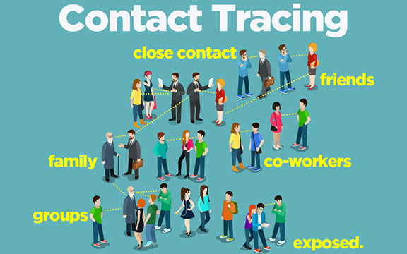 What is the Current State of Contact Tracing?